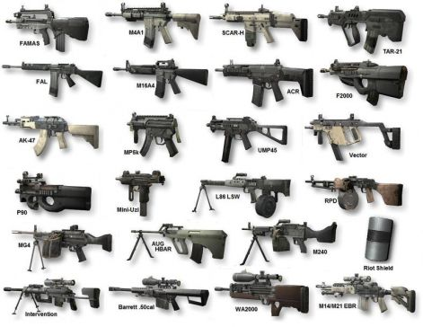 a21e1c5ad9 790px-weapons_of_mw2_primary_rpd_and_fal.jpg